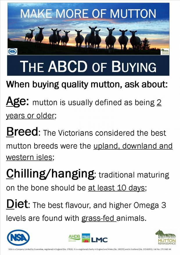 Poster - Consumers' Guide to ABCD of buying mutton